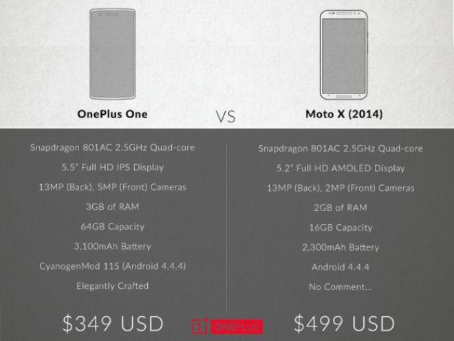 Quand le OnePlus One attaque le nouveau Moto X…