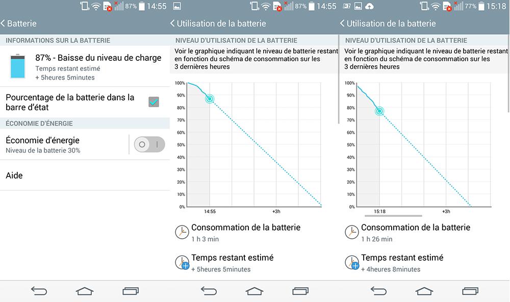 Battery Life Repair a réussi à convaincre au moins un million d'utilisateurs de sa (prétendue) efficacité