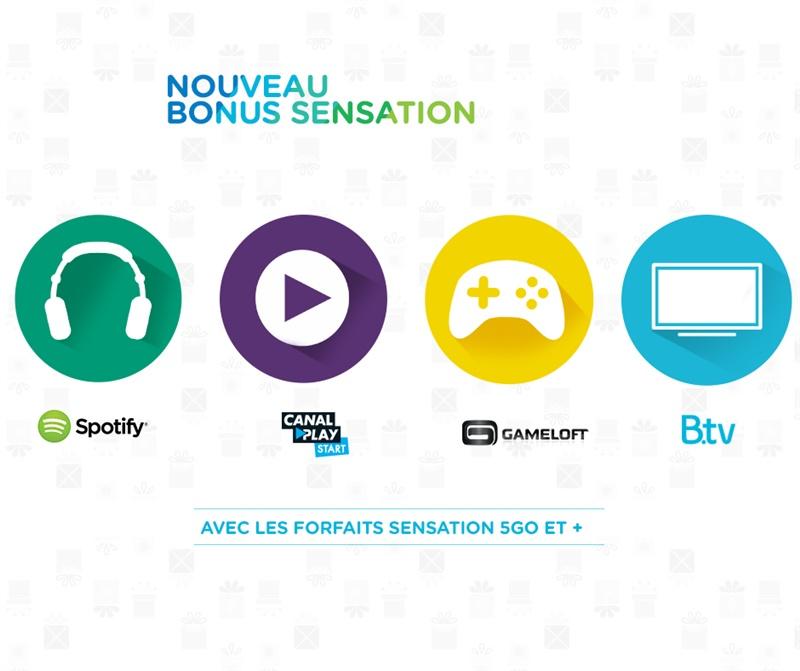 Bonus Sensation : les quatre offres de Bouygues Telecom en détail
