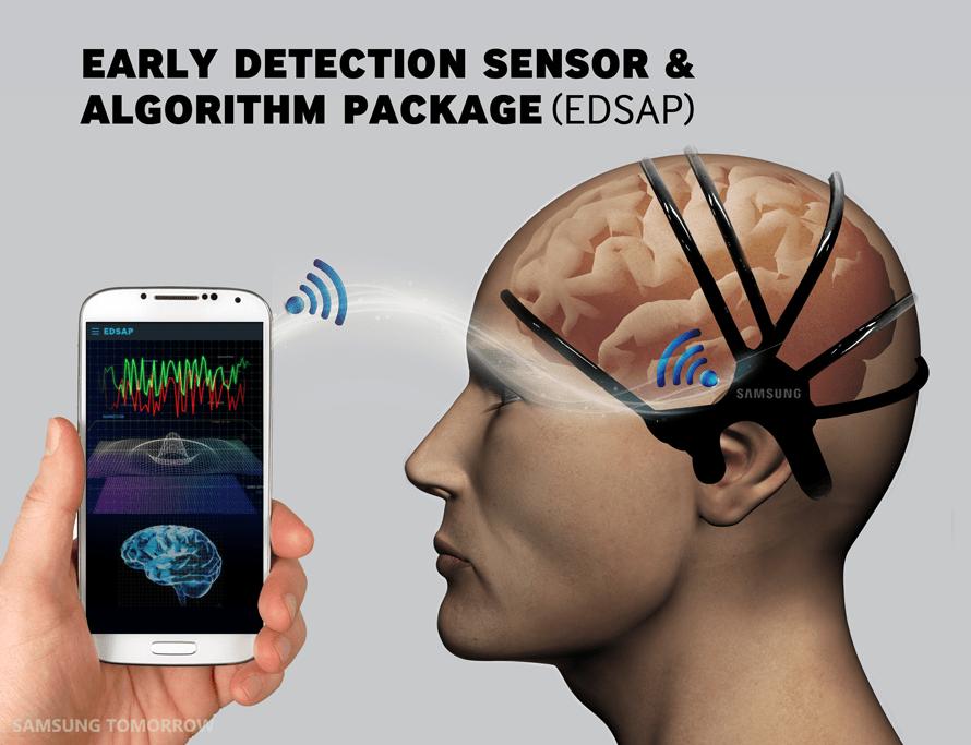 Samsung dévoile un capteur cérébral capable de prévenir les AVC
