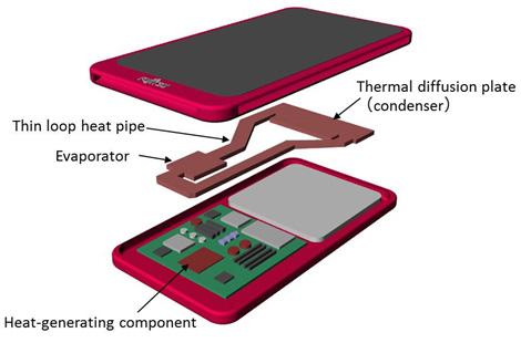 Fujitsu dévoile une solution de refroidissement performante pour le monde mobile