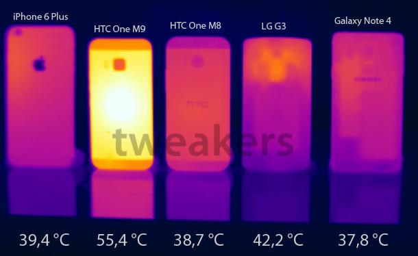 Le HTC One M9 a-t-il des problèmes de chauffe ?