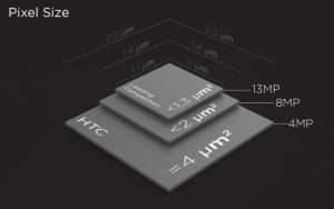 HTC prévoirait d'intégrer son capteur UltraPixel à un prochain Desire