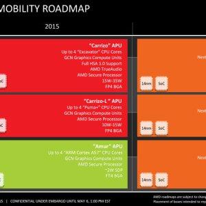 Amur et Styx : l'arrivée d'AMD sur le marché des puces ARM