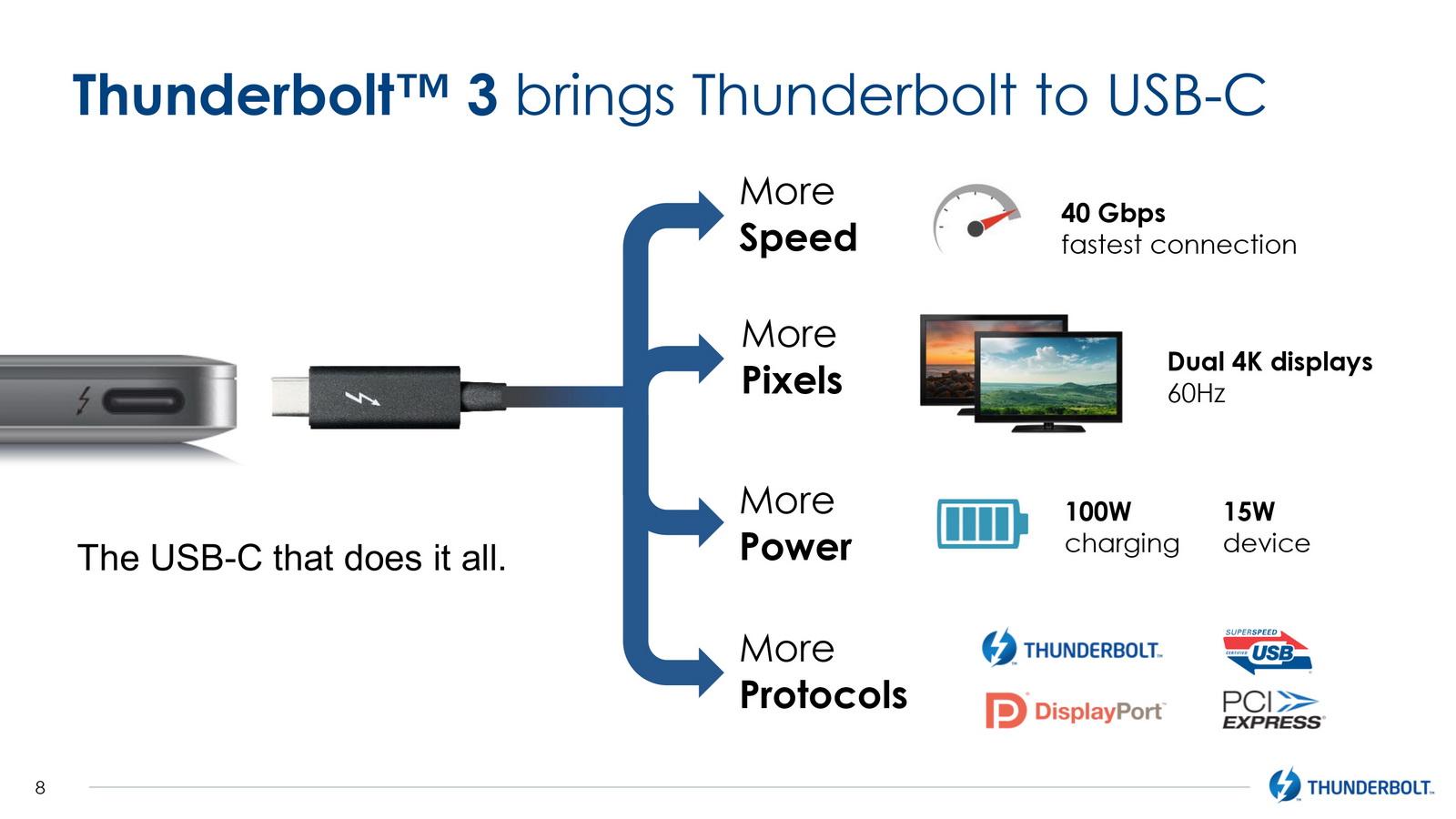 Thunderbolt 3 : un débit de 40 Gbps pour l'USB Type-C