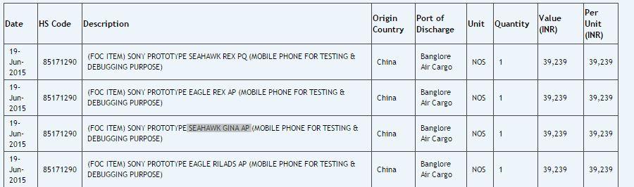 Sony teste quatre (presque) nouveaux smartphones en Inde