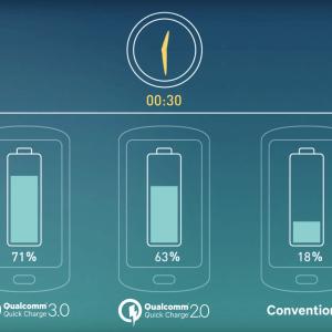 Qualcomm Quick Charge 3.0, la promesse d'une charge rapide 38 % plus rapide [MAJ]
