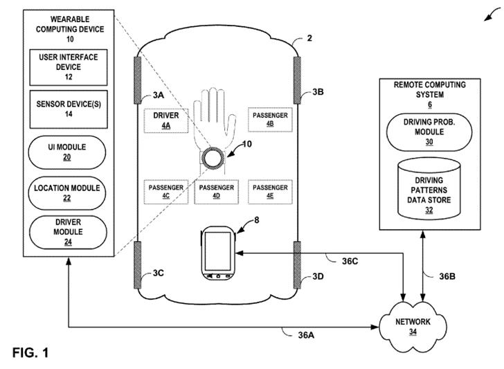 Google : un brevet pour bloquer le smartphone quand l'utilisateur conduit ?