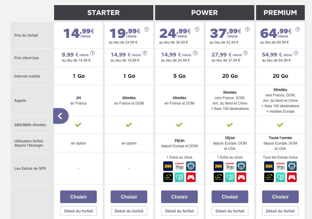 SFR gonfle la data, le roaming et le prix de ses forfaits Power et Premium