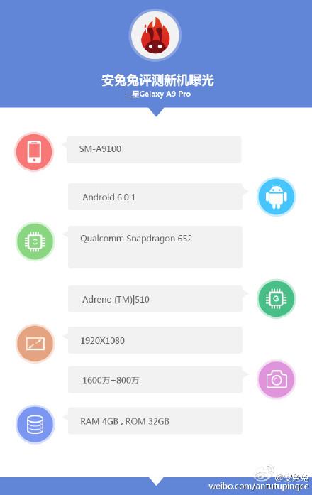 Samsung Galaxy A9 Pro, la phablette se met déjà au goût du jour