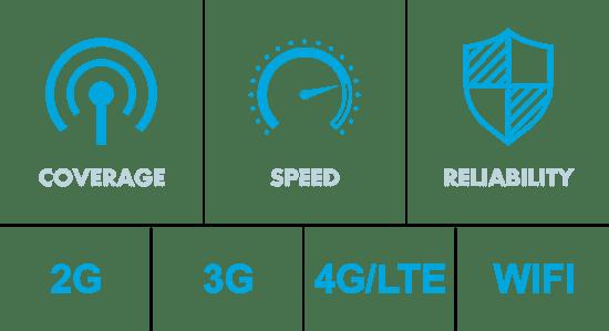 Déploiement 4G mondial : la France cherche sa place, entre débits et couverture