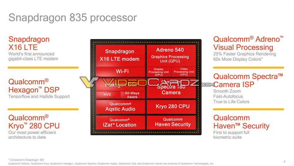 Les caractéristiques du Snapdragon 835 se dévoilent sur le web