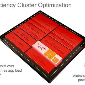 CES 2017 : Qualcomm dévoile son Snapdragon 835, un puissant SoC multitâche