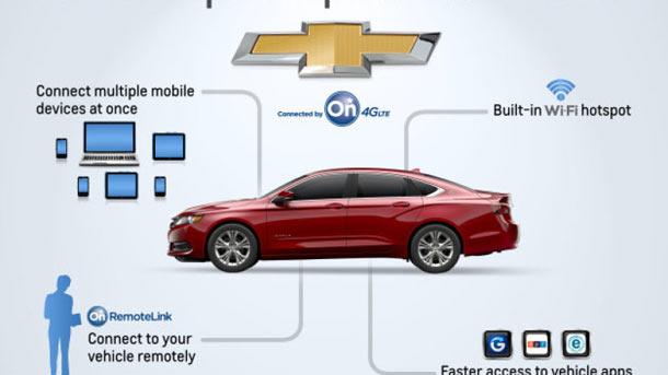 Chevrolet propose la data illimitée et accessible dans ses voitures connectées