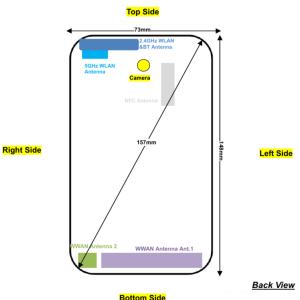 Le Motorola Moto X4 a été certifié par la FCC