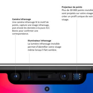 iPhone X et Face ID, 2,5 années d'avance sur la concurrence selon un analyste