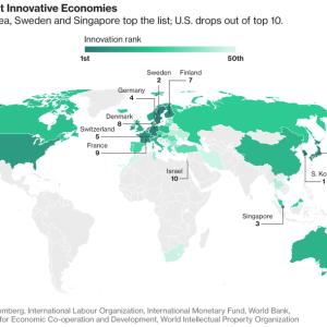 Classement de l'innovation : la France devance les États-Unis