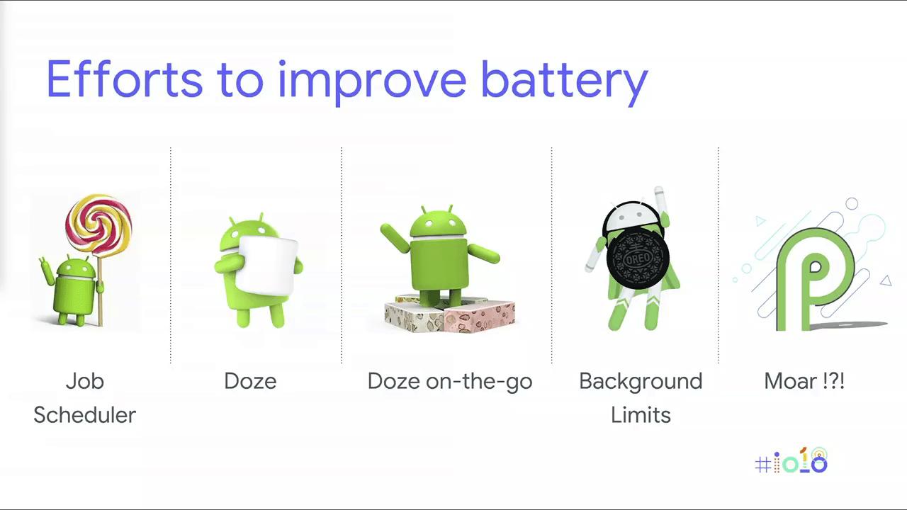 Voici comment Google va (une nouvelle fois) essayer d'améliorer la batterie sur Android P