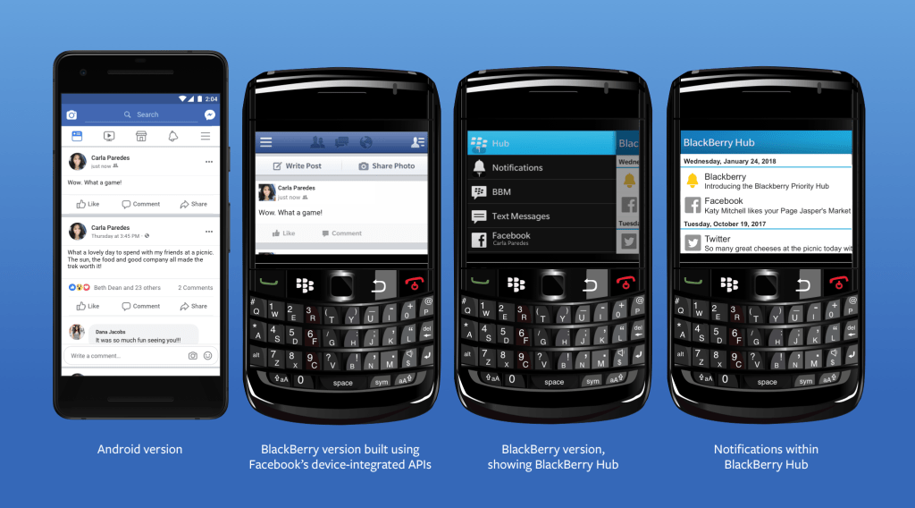 Facebook et les constructeurs : développer un service au prix de la vie privée ?