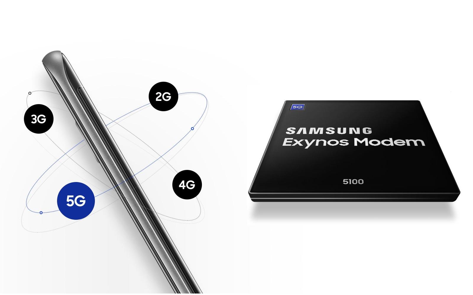 Avec son Exynos Modem 5100, Samsung dépasse Qualcomm sur la 5G complète et multimode