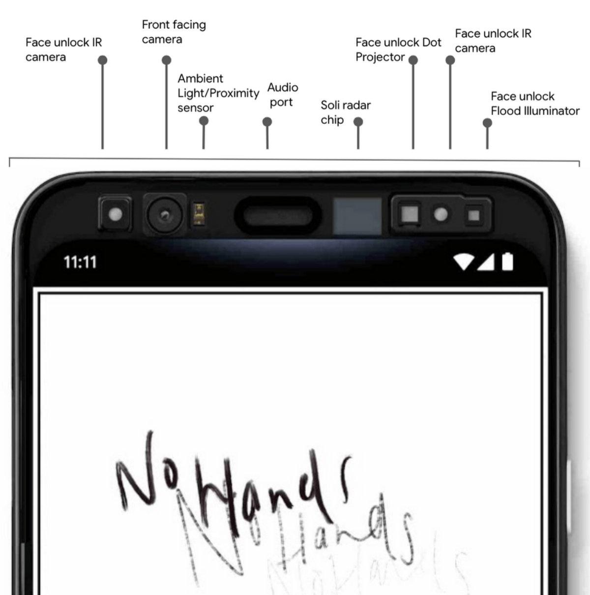 Google Pixel 4 : le capteur de gestes Soli ne marchera pas dans tous les pays
