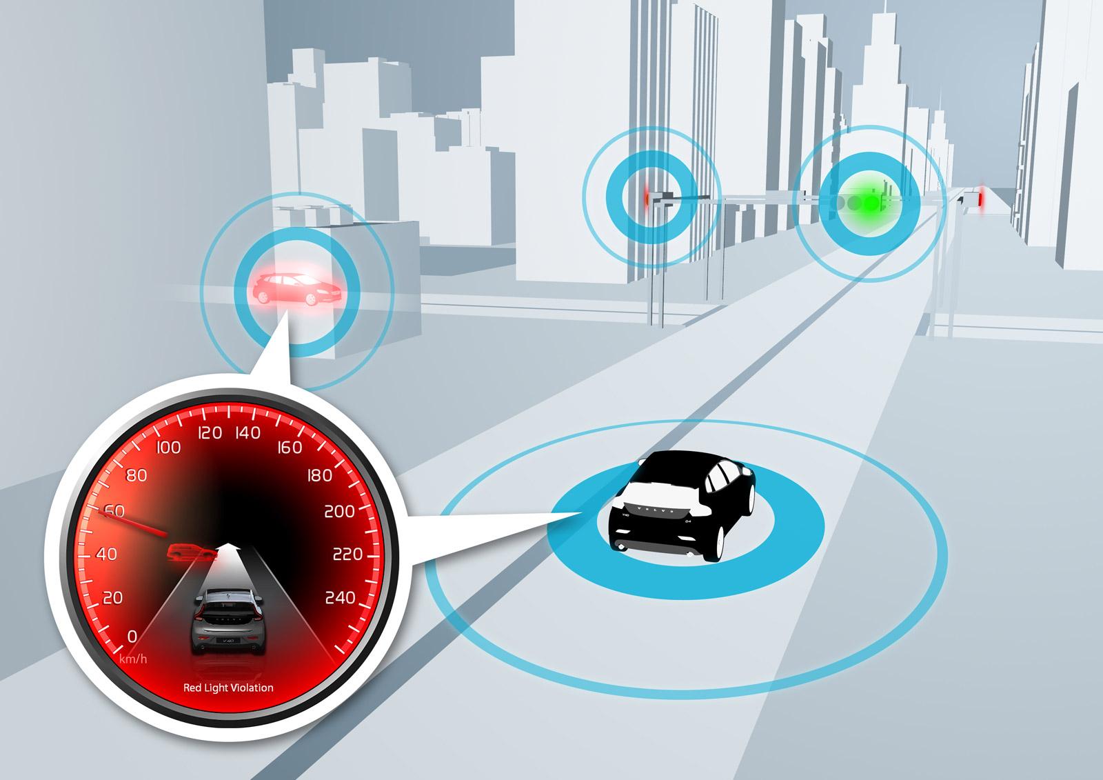 L'Union Européenne valide : les voitures connectées utiliseront la 5G et non le Wi-Fi