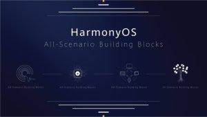 Huawei HarmonyOS : premier partenariat d'envergure sur… des voitures
