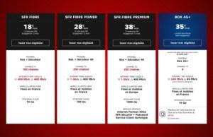 Quelle offre Internet fibre SFR choisir selon votre usage et budget ?
