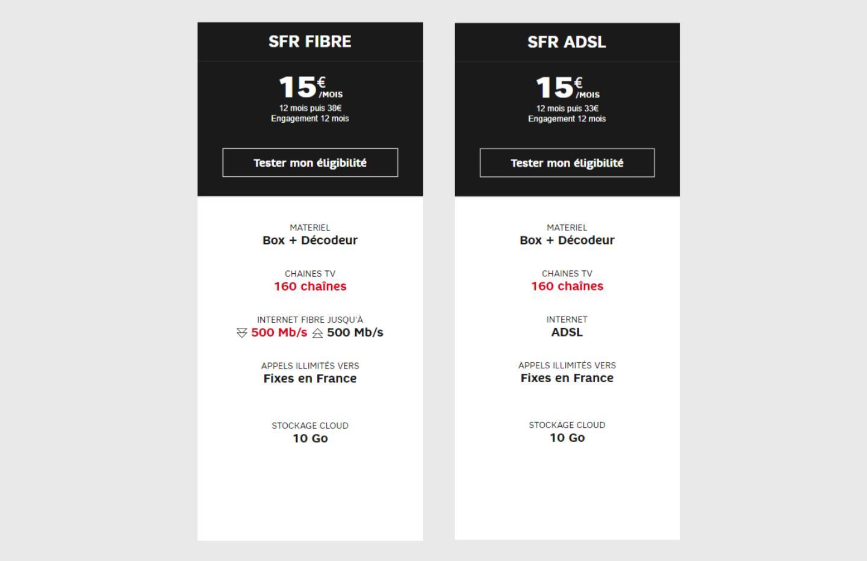 SFR : la Fibre optique passe au prix de l'ADSL
