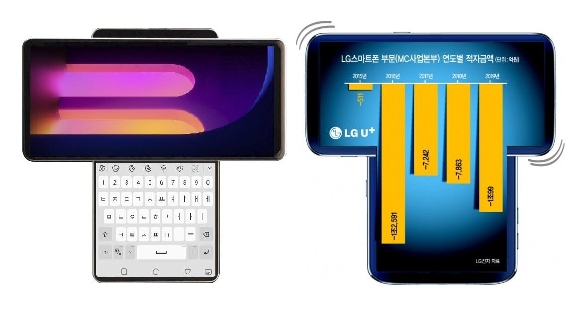 LG Wing : une vidéo dévoile cet étrange smartphone à écran rotatif