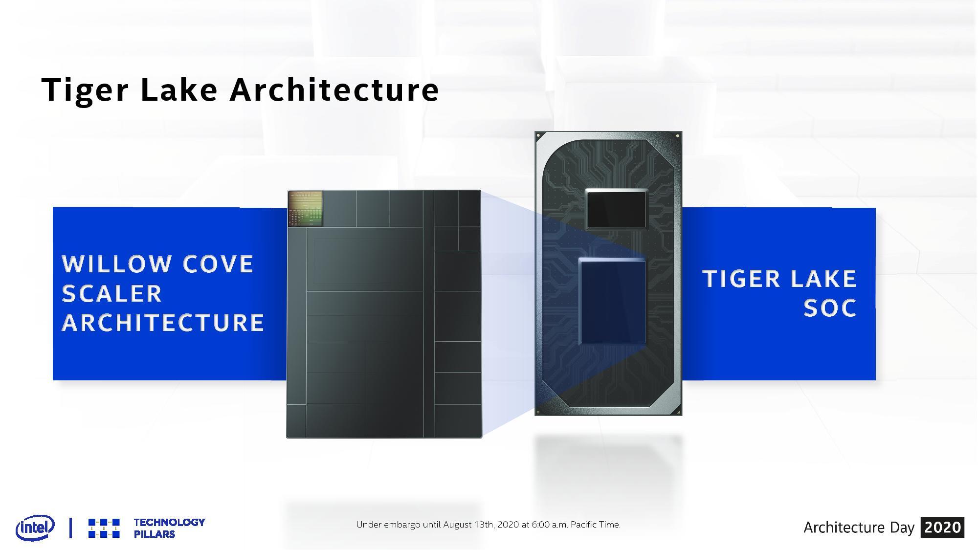 Intel dévoile enfin les entrailles de ses puces Tiger Lake… et ça promet