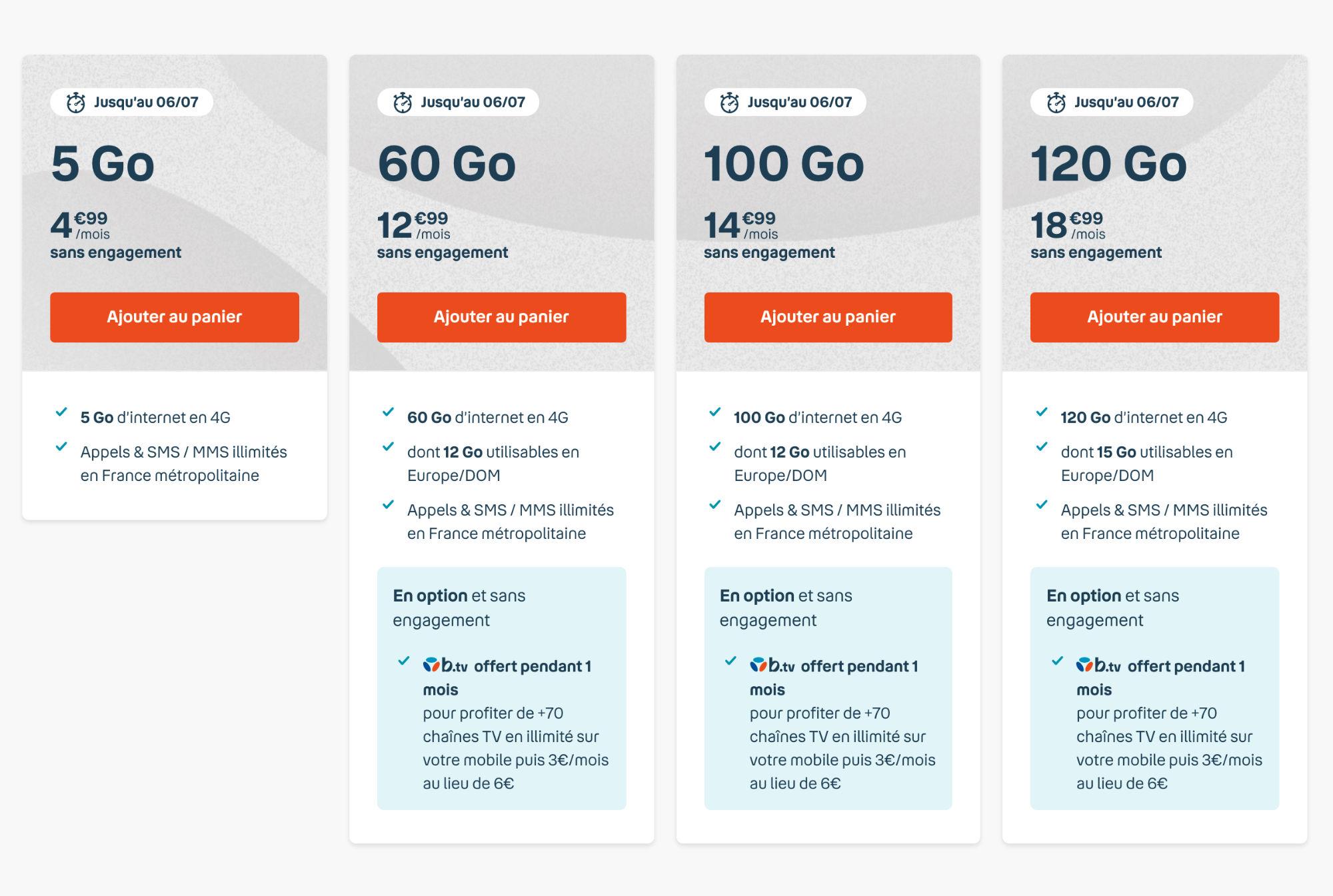 De 5 à 120 Go : Bouygues Telecom renouvelle tous ses forfaits mobiles sans engagement à petit prix