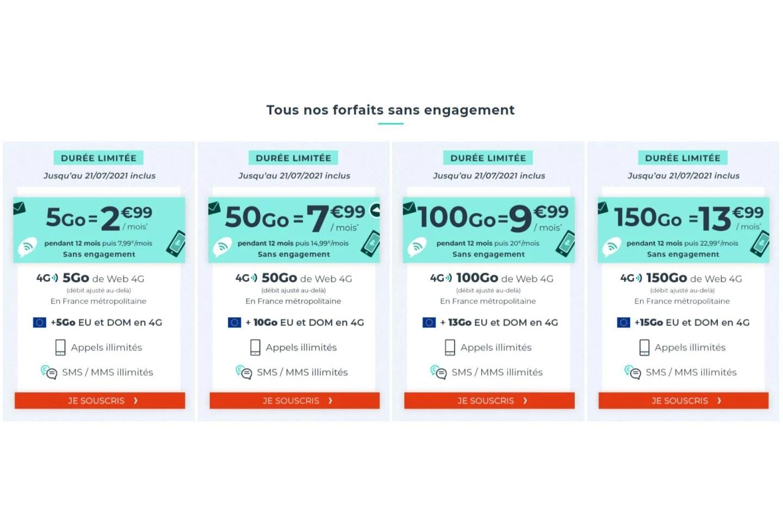Forfaits mobile 4G : de 5 à 150 Go à partir de seulement 2,99 €/mois