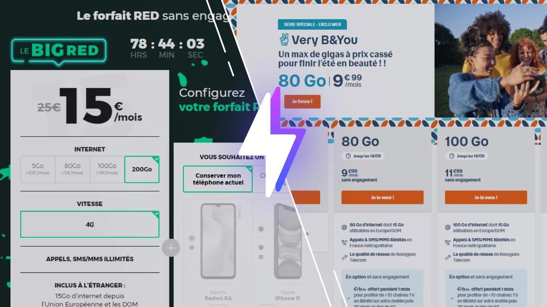 RED vs B&You : qui propose les meilleurs forfaits 80, 100 et 200 Go du moment ?