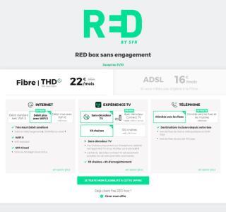 RED baisse encore les prix de ses abonnements fibre : 1 Gb/s au prix de 300 Mb/s
