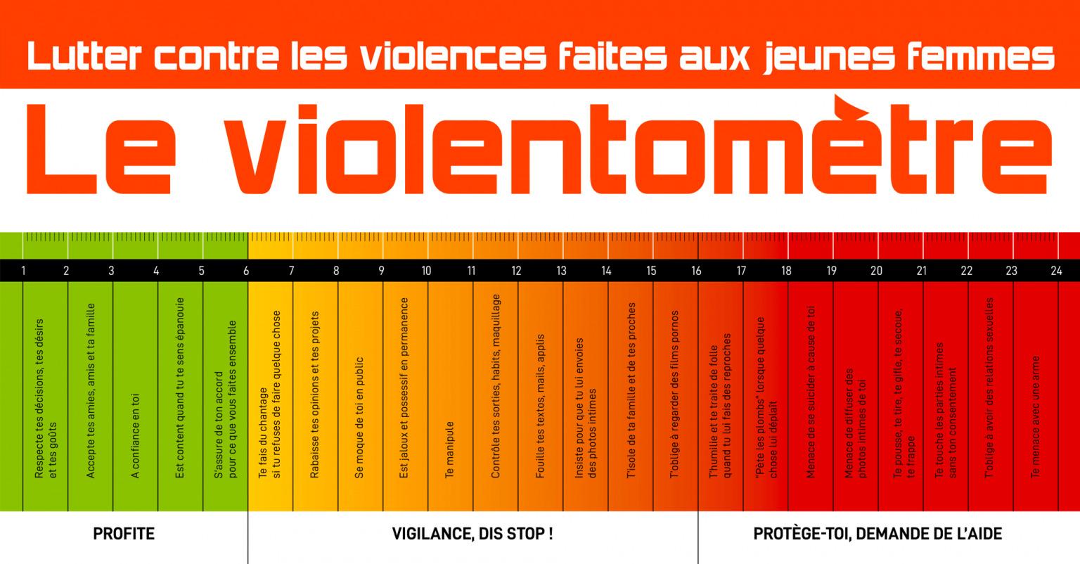 Le violentomètre, un outil féministe pour déceler les éléments toxiques d'une relation.